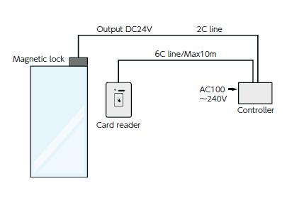 Door Control Unit diagram