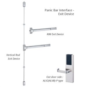 Panic Bar Interface - Exit Device